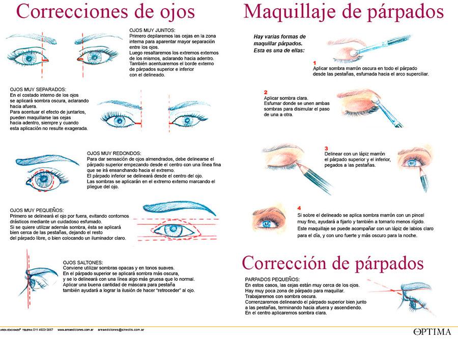 Correcciones de ojos (maquillaje)